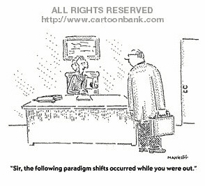 paradigm shift in organizational behaviour Assuming it's a paradigm distinctly relevant to the person's life and interests, failing to recognize such a paradigm shift results in stagnation the person is essentially aware of the new paradigm, but they are not aware of it as a new paradigm, and so they don't apply it to their behavior.