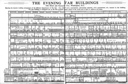 evening-star-building